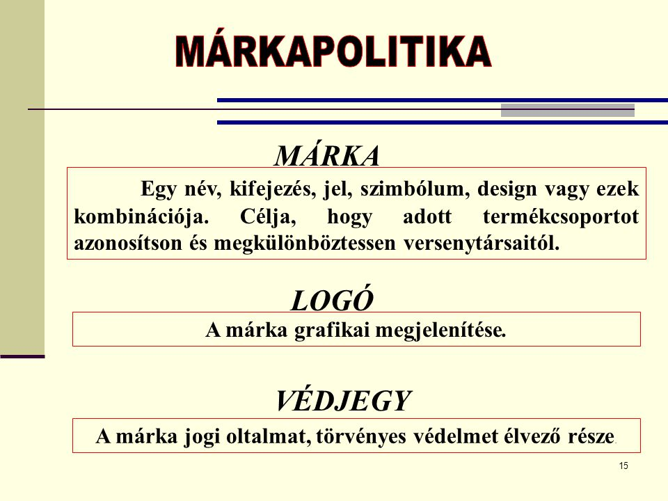 A márka grafikai megjelenítése.
