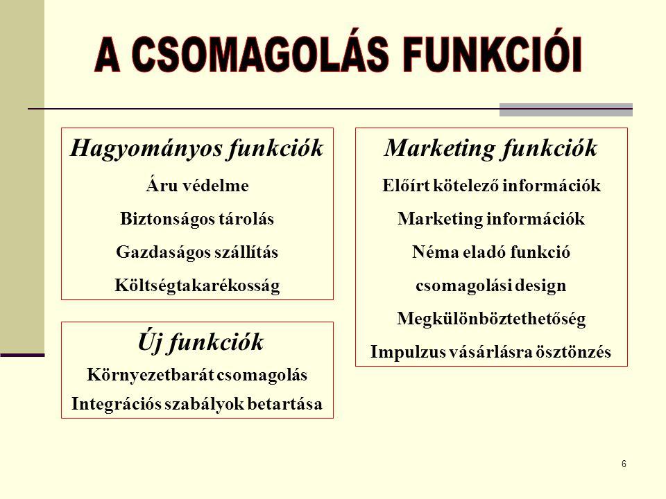 A CSOMAGOLÁS FUNKCIÓI Hagyományos funkciók Marketing funkciók