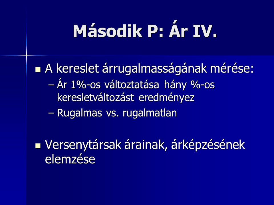 Második P: Ár IV. A kereslet árrugalmasságának mérése: