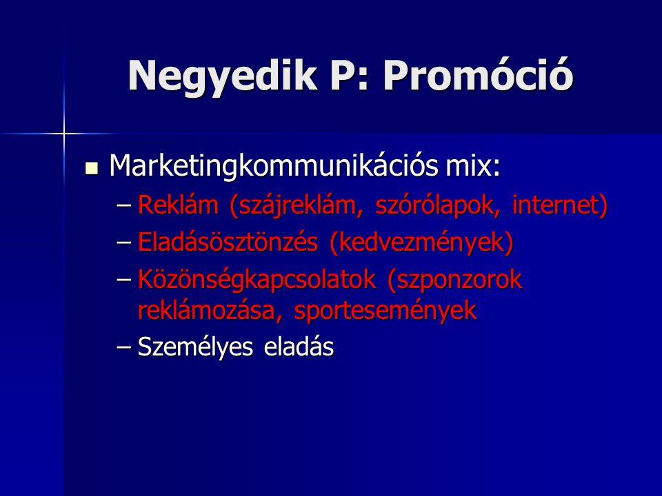 Negyedik P: Promóció Marketingkommunikációs mix: