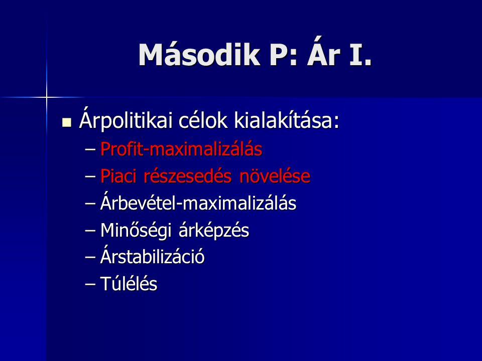 Második P: Ár I. Árpolitikai célok kialakítása: Profit-maximalizálás