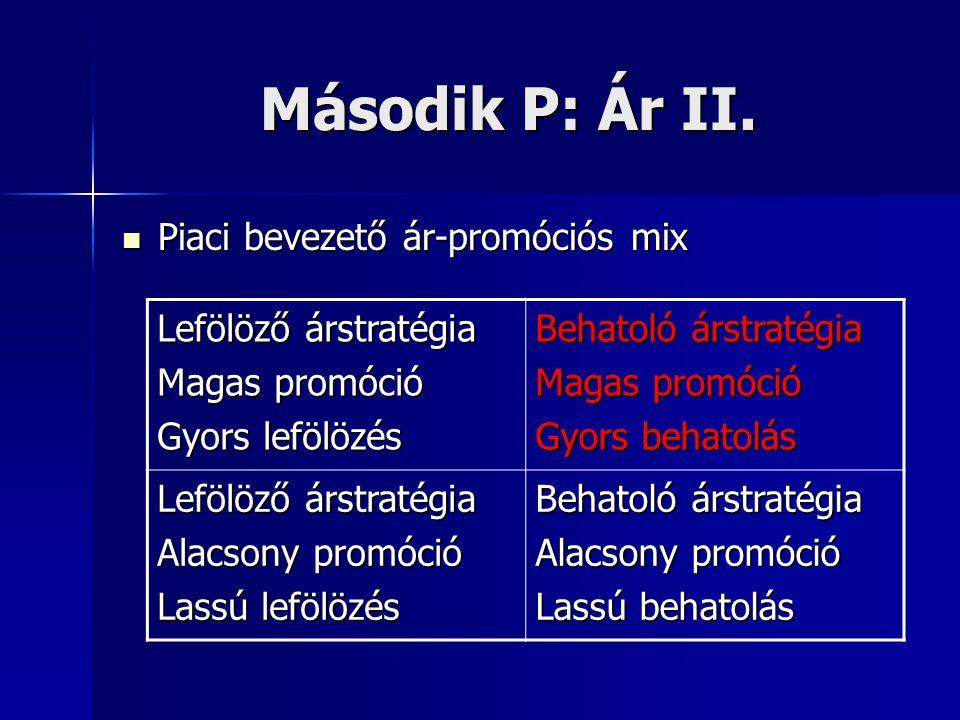 Második P: Ár II. Piaci bevezető ár-promóciós mix Lefölöző árstratégia
