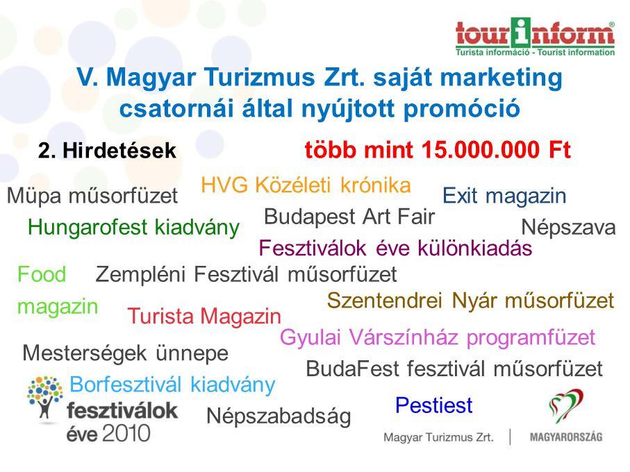 V. Magyar Turizmus Zrt. saját marketing csatornái által nyújtott promóció
