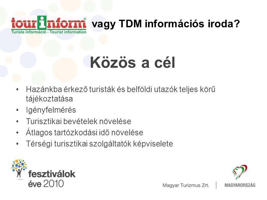 vagy TDM információs iroda