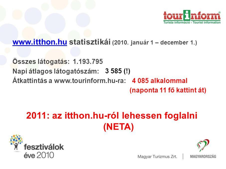 2011: az itthon.hu-ról lehessen foglalni (NETA)