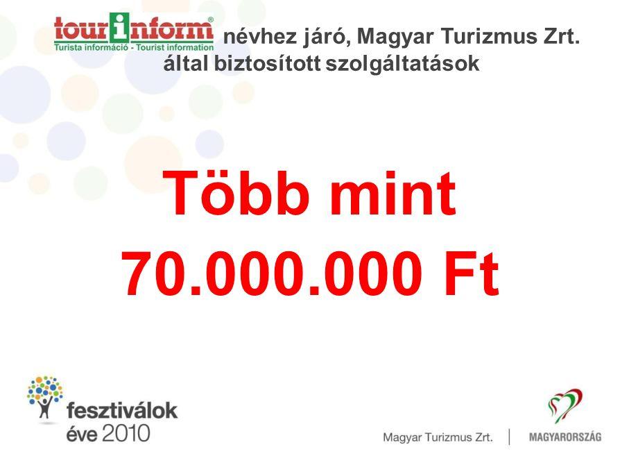 névhez járó, Magyar Turizmus Zrt. által biztosított szolgáltatások
