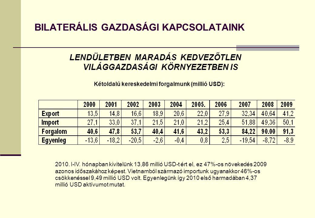 BILATERÁLIS GAZDASÁGI KAPCSOLATAINK