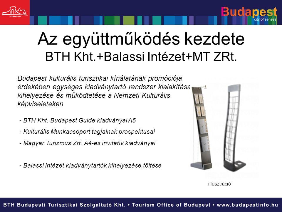 Az együttműködés kezdete BTH Kht.+Balassi Intézet+MT ZRt.