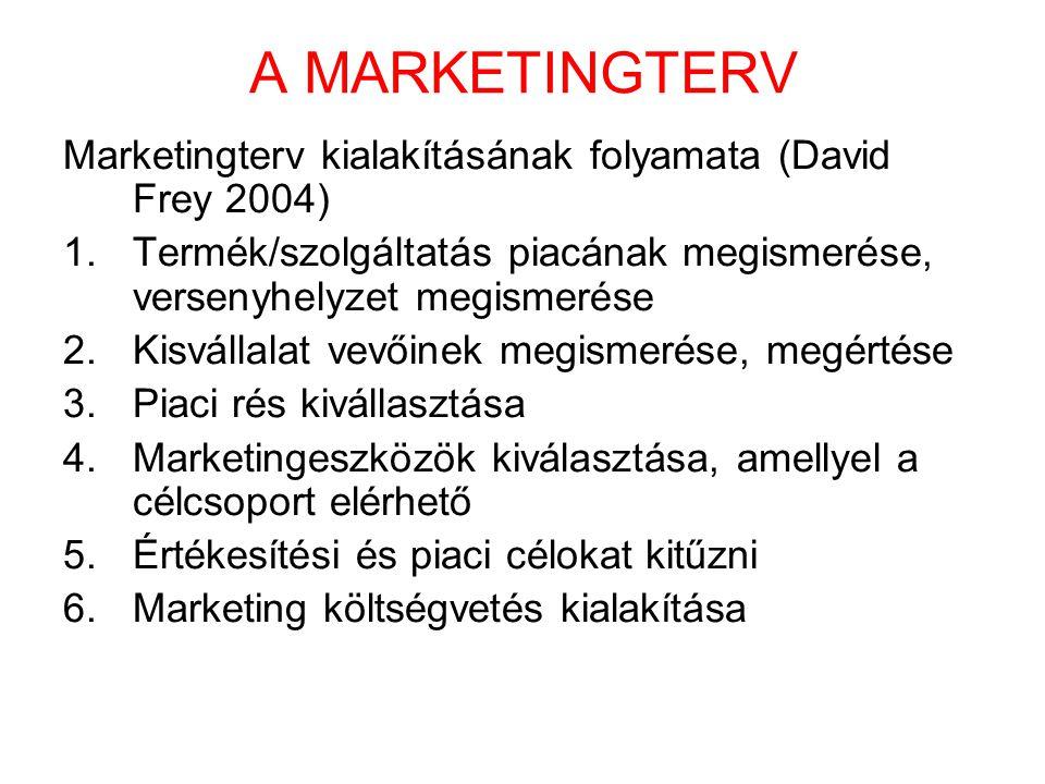 A MARKETINGTERV Marketingterv kialakításának folyamata (David Frey 2004) Termék/szolgáltatás piacának megismerése, versenyhelyzet megismerése.