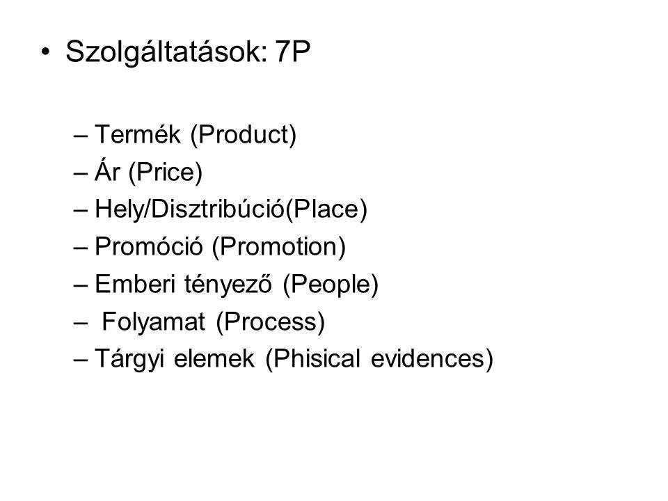 Szolgáltatások: 7P Termék (Product) Ár (Price)