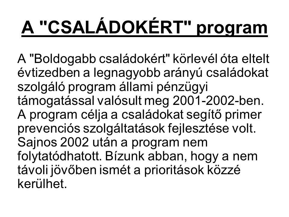 A CSALÁDOKÉRT program