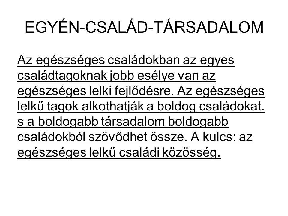 EGYÉN-CSALÁD-TÁRSADALOM