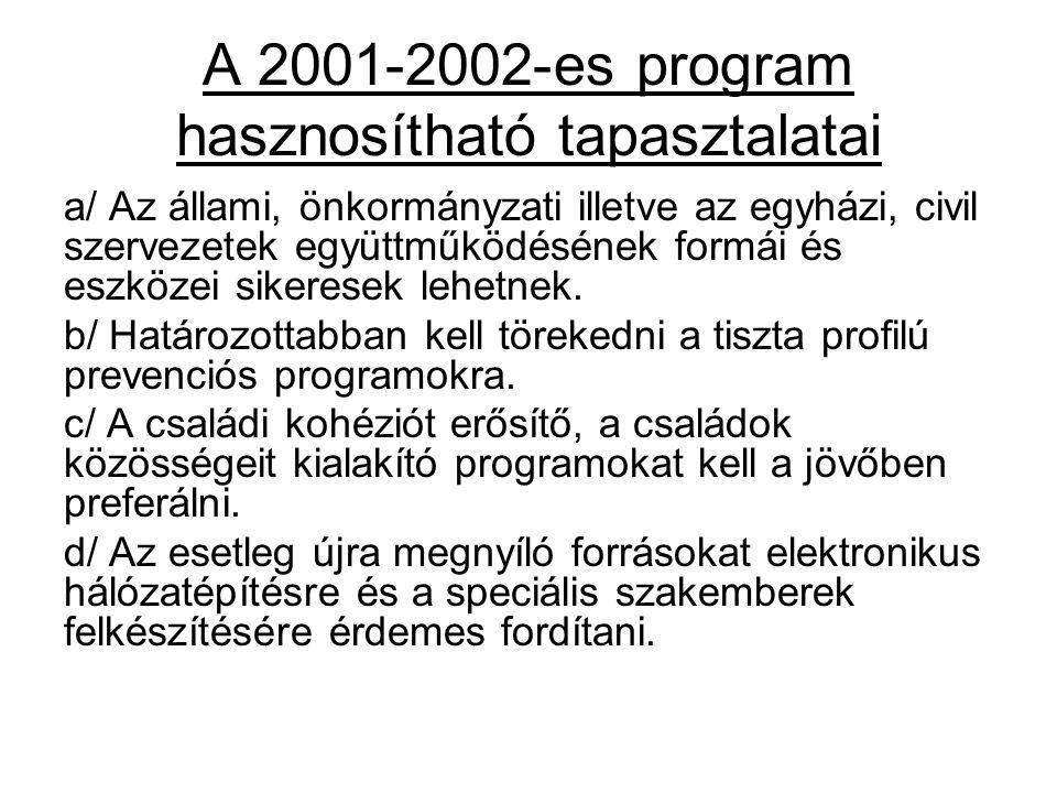A 2001-2002-es program hasznosítható tapasztalatai