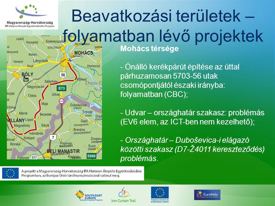 Beavatkozási területek – folyamatban lévő projektek
