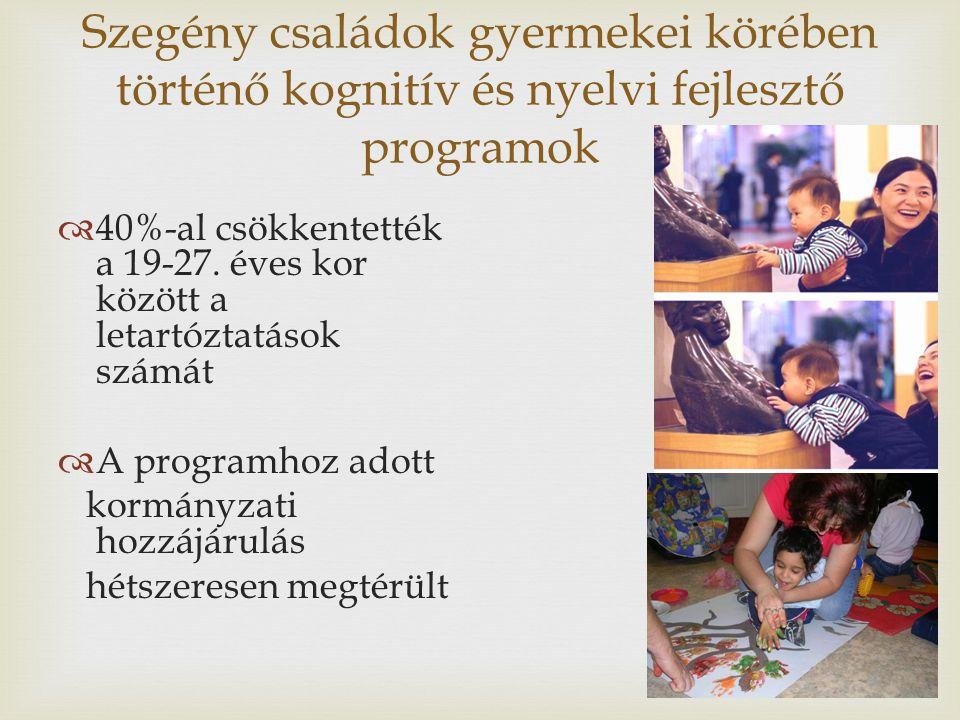 Szegény családok gyermekei körében történő kognitív és nyelvi fejlesztő programok