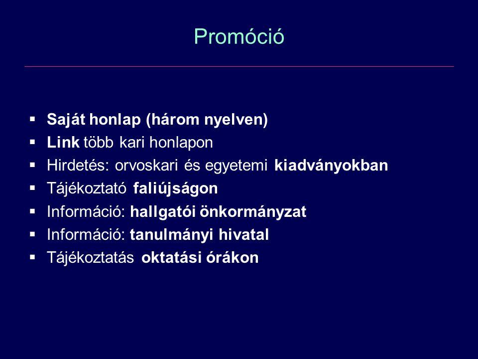 Promóció Saját honlap (három nyelven) Link több kari honlapon