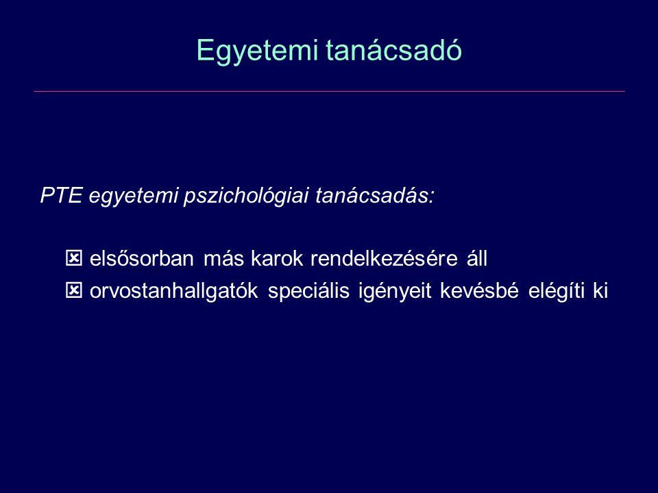 Egyetemi tanácsadó PTE egyetemi pszichológiai tanácsadás: