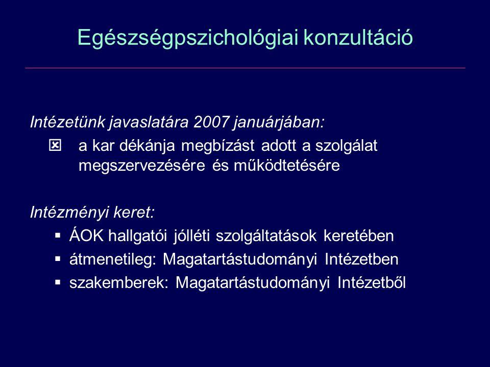 Egészségpszichológiai konzultáció