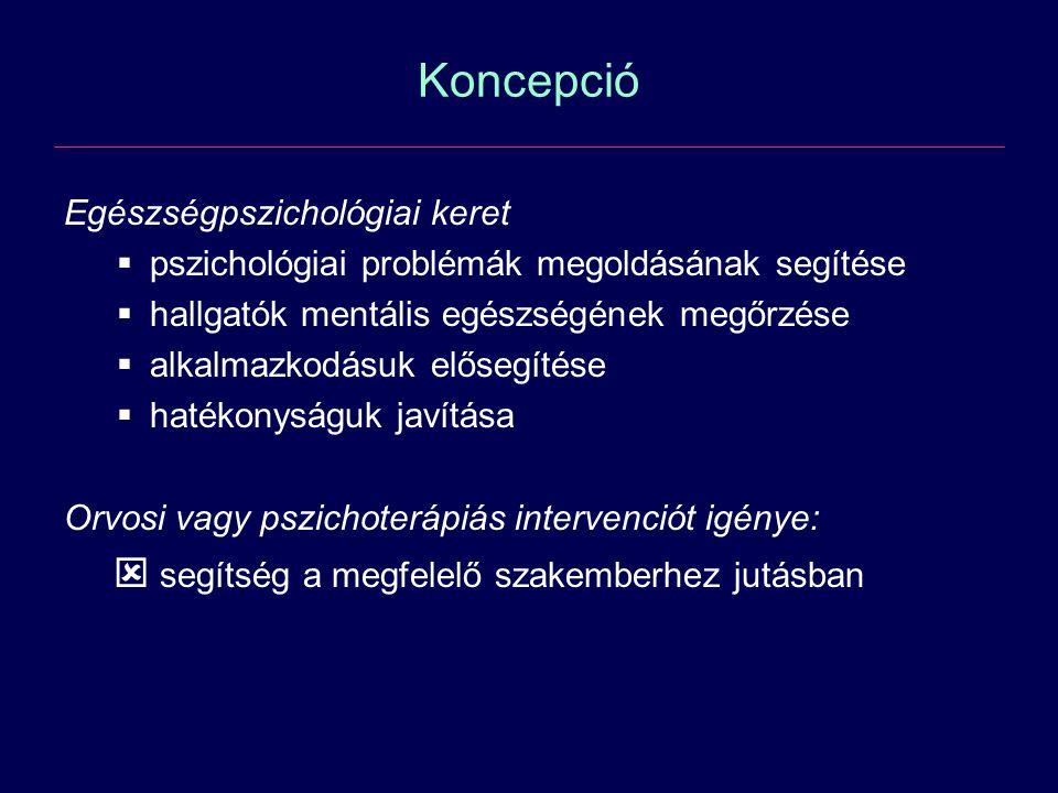 Koncepció Egészségpszichológiai keret