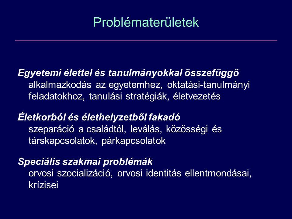 Problématerületek