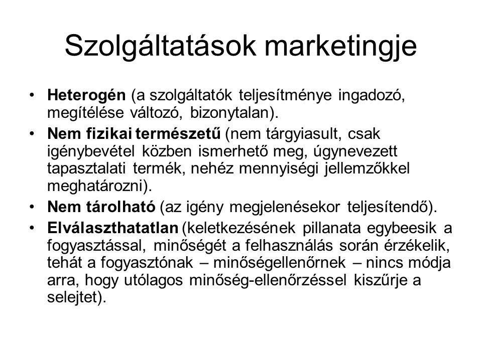Szolgáltatások marketingje