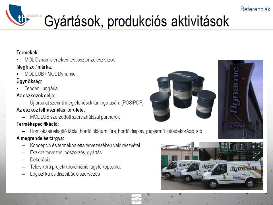 Gyártások, produkciós aktivitások
