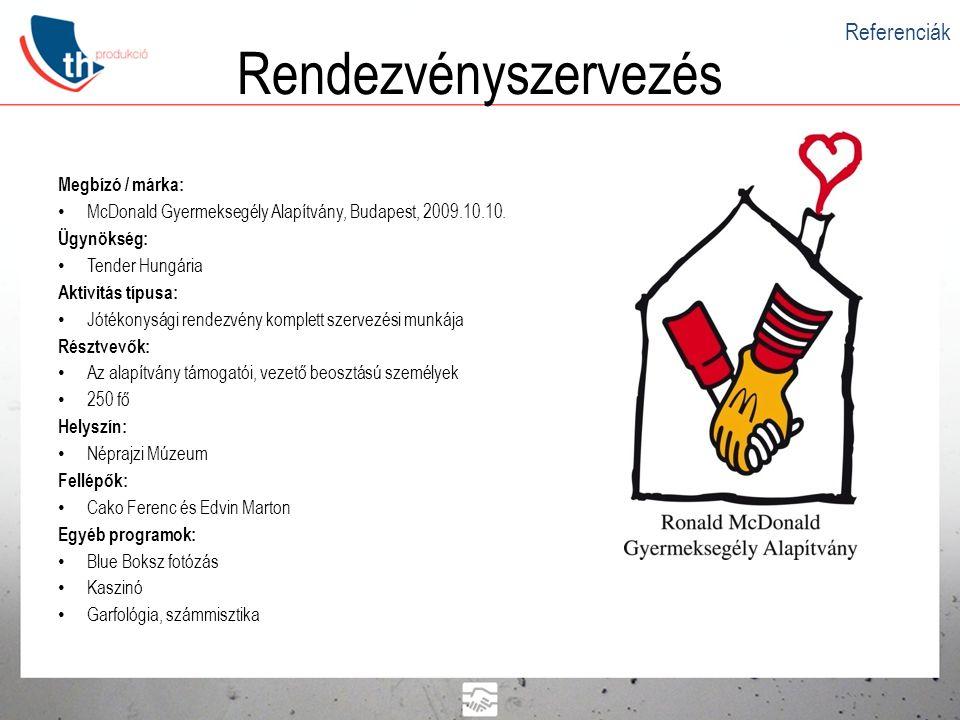 Rendezvényszervezés Referenciák Megbízó / márka: