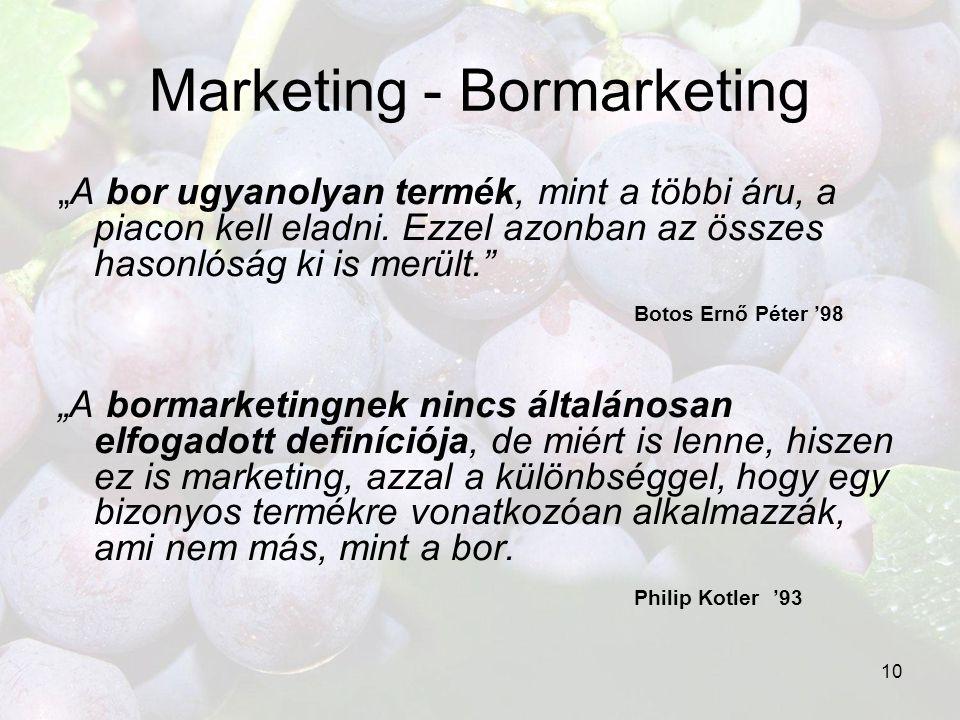 Marketing - Bormarketing