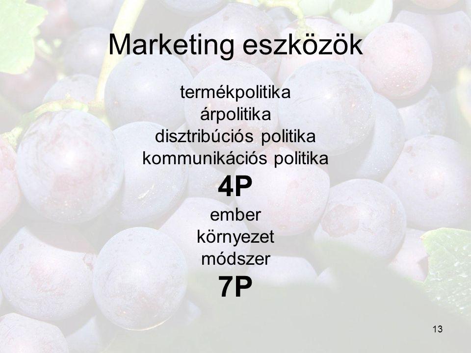 Marketing eszközök 4P 7P termékpolitika árpolitika