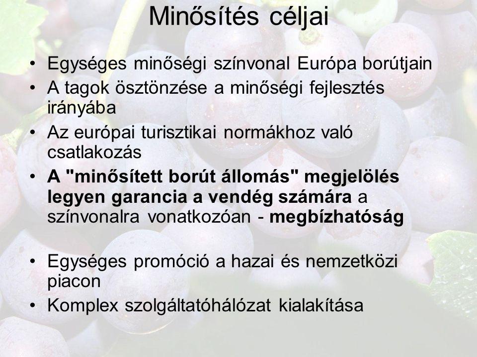 Minősítés céljai Egységes minőségi színvonal Európa borútjain