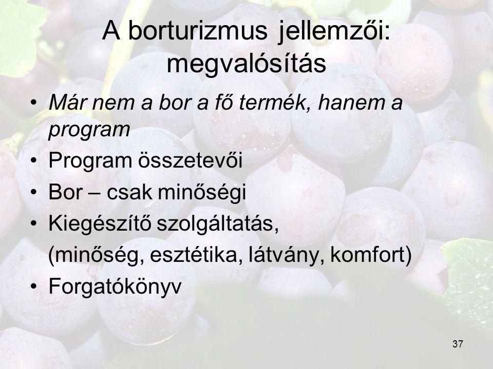 A borturizmus jellemzői: megvalósítás