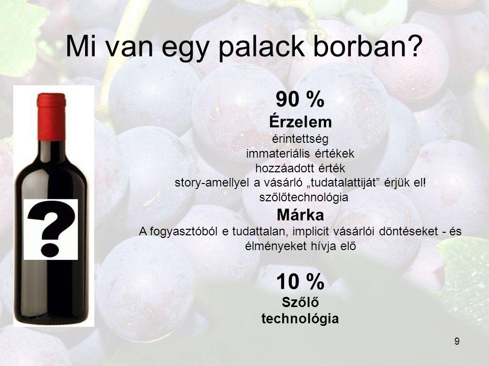 Mi van egy palack borban