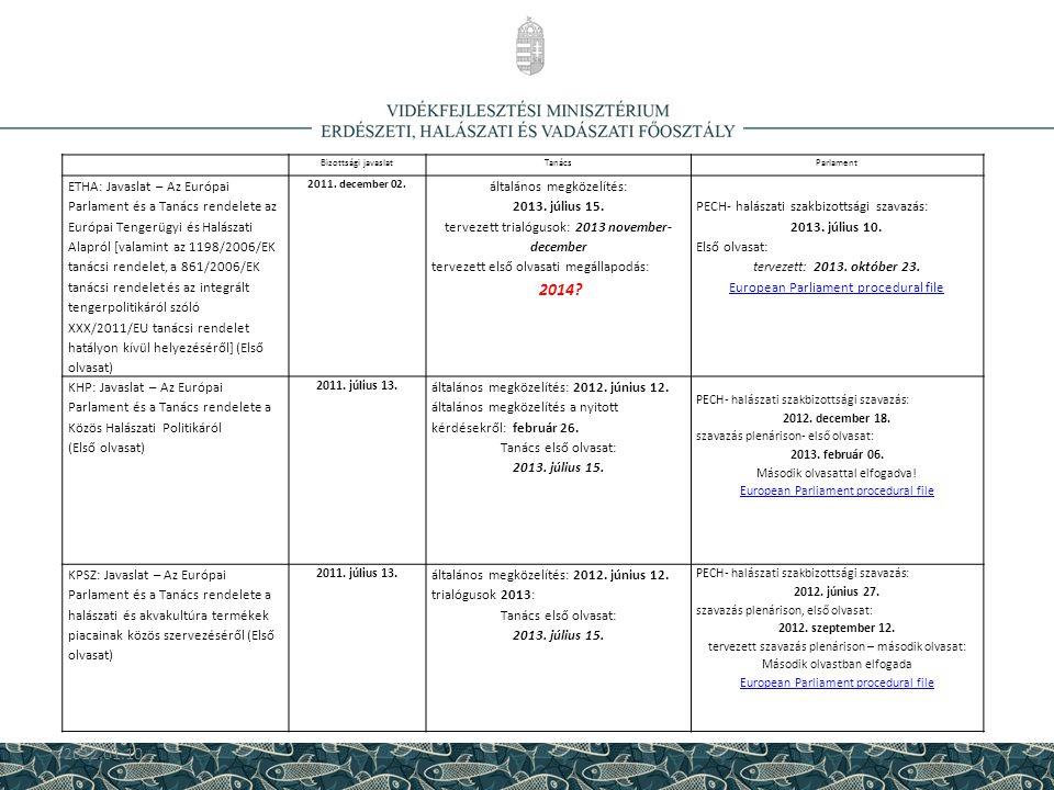 Bizottsági javaslat Tanács. Parlament.