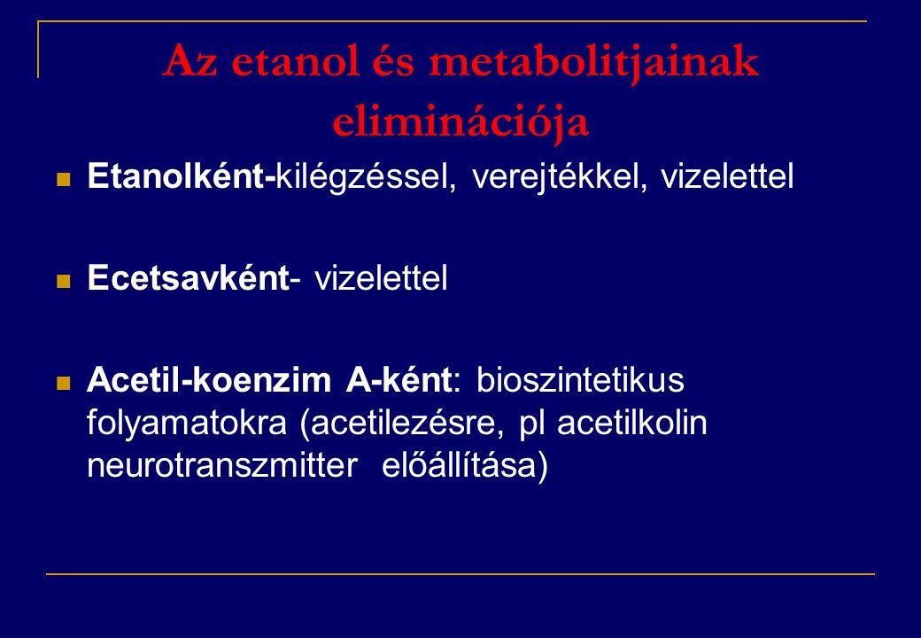 Az etanol és metabolitjainak eliminációja