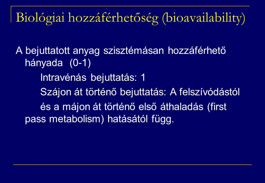 Biológiai hozzáférhetőség (bioavailability)