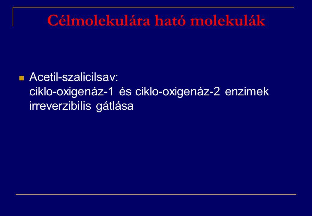 Célmolekulára ható molekulák