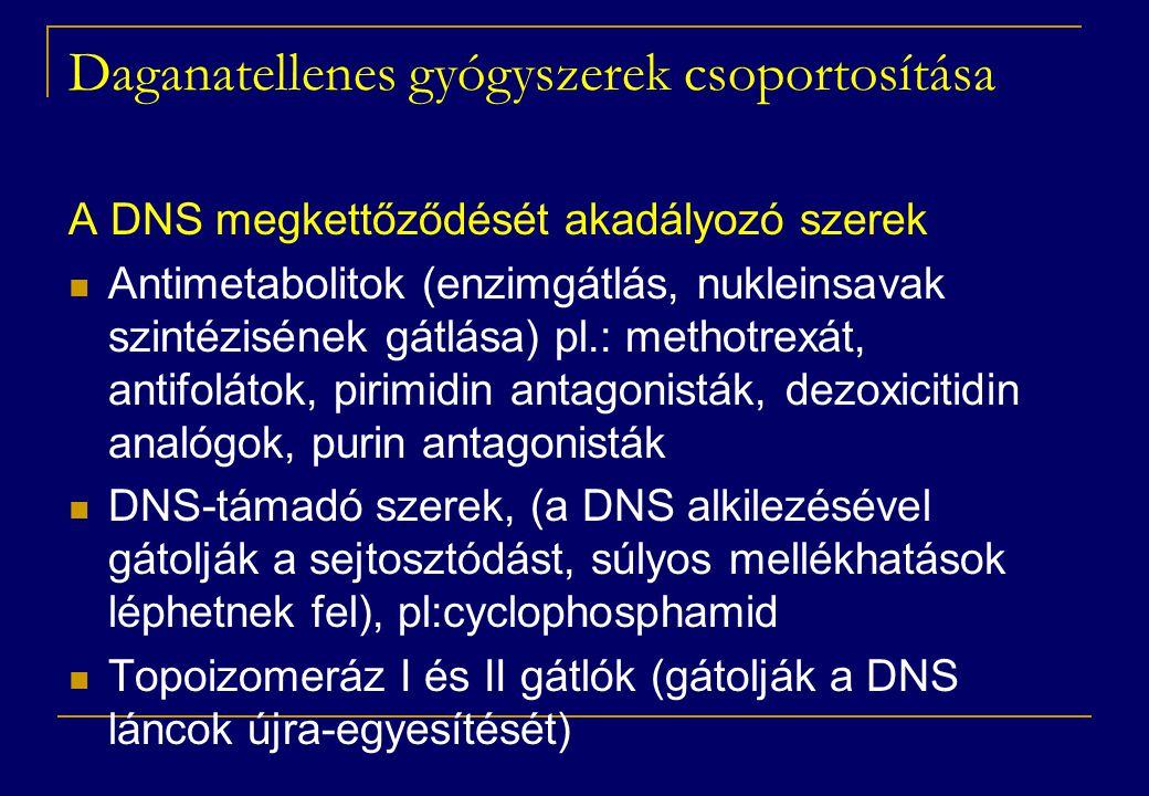Daganatellenes gyógyszerek csoportosítása