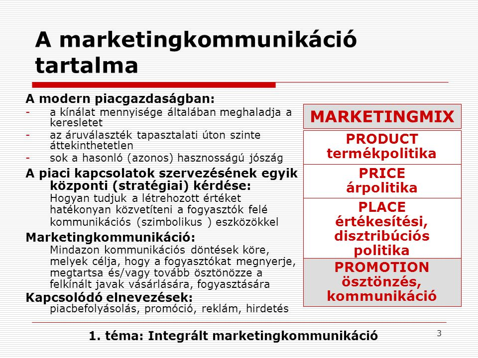 A marketingkommunikáció tartalma