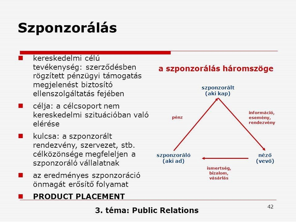 a szponzorálás háromszöge 3. téma: Public Relations