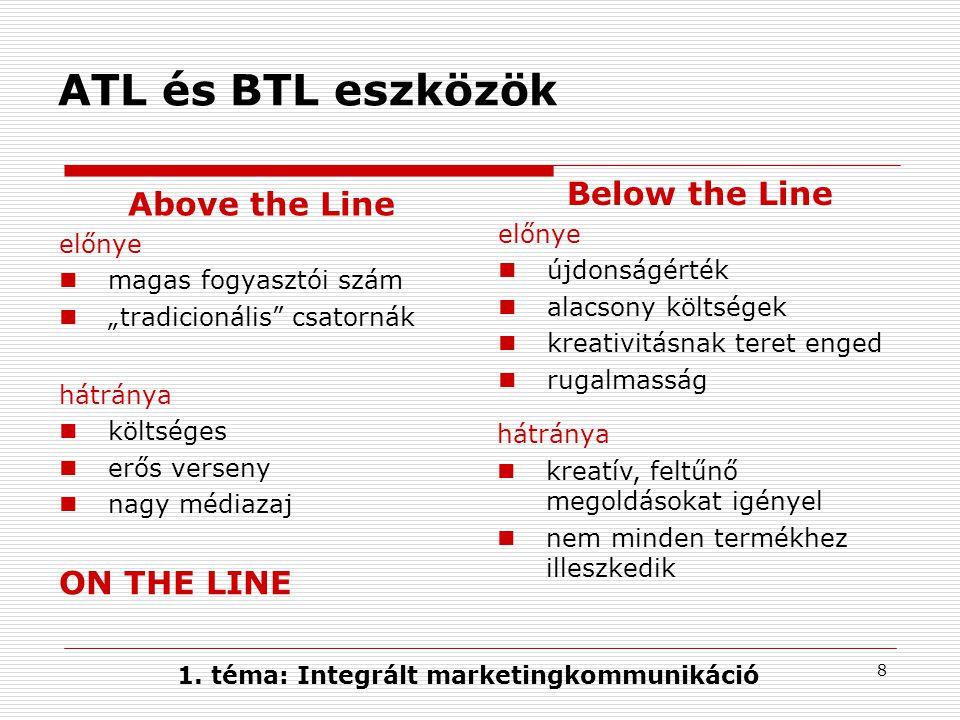 1. téma: Integrált marketingkommunikáció