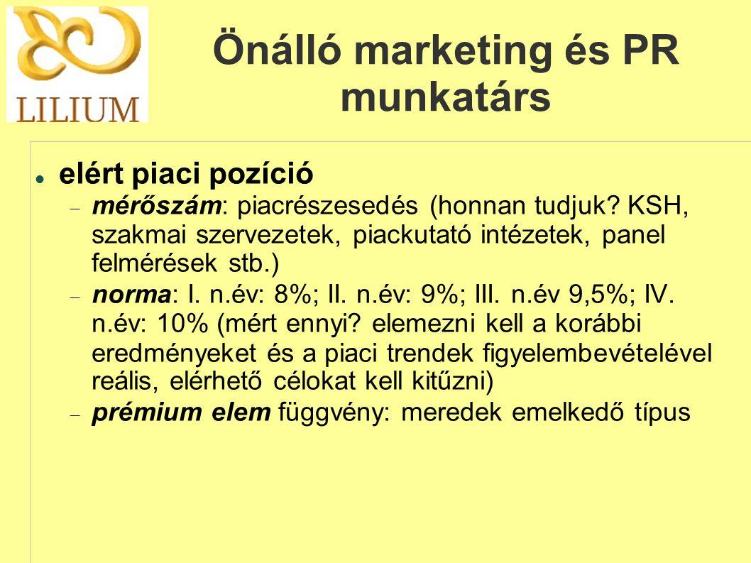 Önálló marketing és PR munkatárs