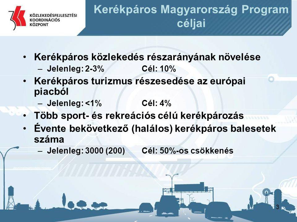 Kerékpáros Magyarország Program céljai