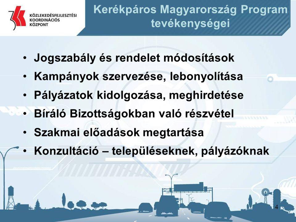Kerékpáros Magyarország Program tevékenységei