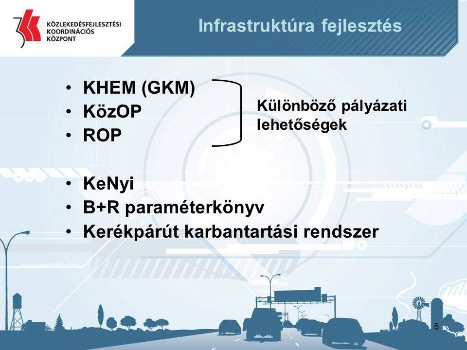Infrastruktúra fejlesztés