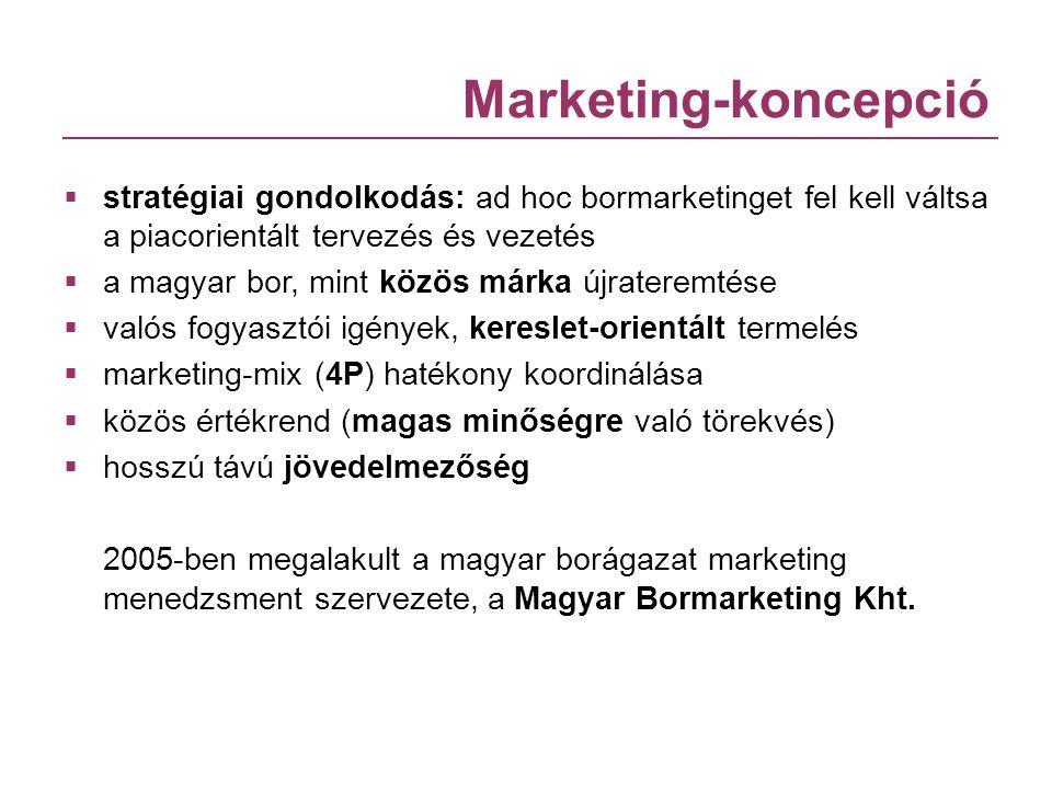Marketing-koncepció stratégiai gondolkodás: ad hoc bormarketinget fel kell váltsa a piacorientált tervezés és vezetés.