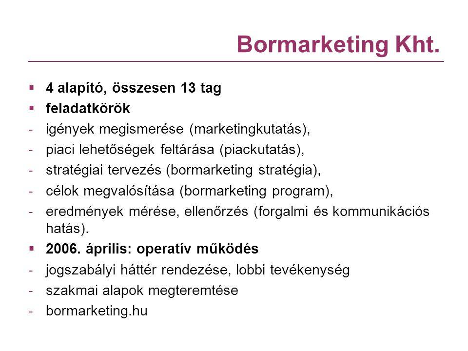 Bormarketing Kht. 4 alapító, összesen 13 tag feladatkörök
