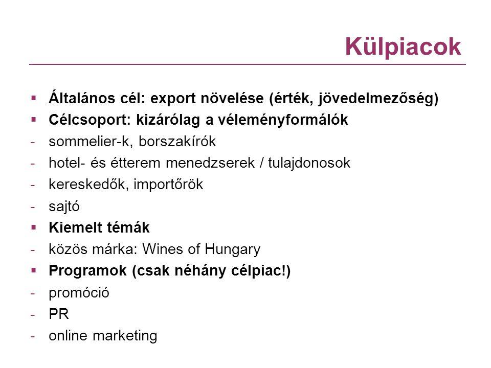 Külpiacok Általános cél: export növelése (érték, jövedelmezőség)