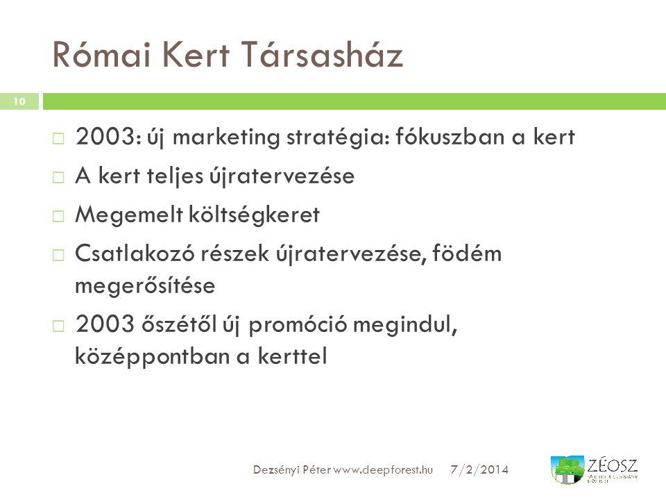 Római Kert Társasház 2003: új marketing stratégia: fókuszban a kert