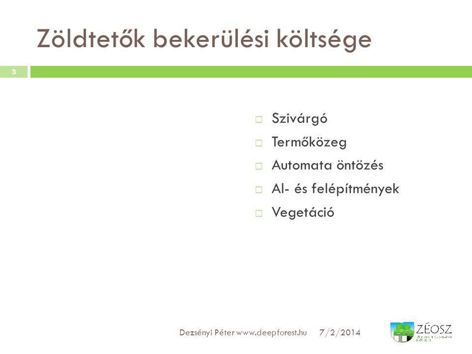 Zöldtetők bekerülési költsége