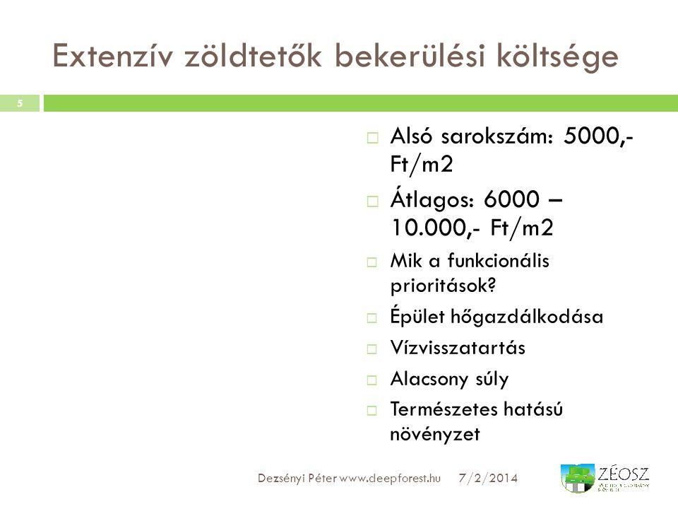 Extenzív zöldtetők bekerülési költsége